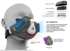 The brief of this project was to design protective gear for Tetsugaku Sasahara designed KOMRAD Respirator as an alternative to most commonly used Survival Skills, Survival Gear, Breathing Mask, Future Gadgets, Combat Gear, Industrial Design Sketch, Body Armor, Air Pollution, Technology Gadgets