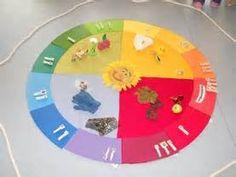 Obst kennenlernen kindergarten