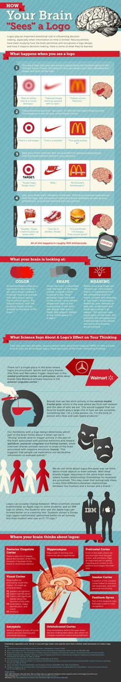 "The Crazy Science On How Your Brain ""Sees"" A Logo #Infographic #branding"