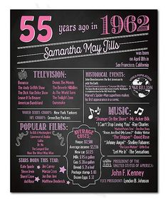 55th Birthday Personalized Chalkboard Poster