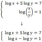 RESOLVED LOGARITHMIC EQUATIONS AND SYSTEMS AND DEMOSTRATIONS: PROPERTIES OF LOGARITHMS AND CHANGE OF VARIABLE: SECONDARY, HIGH SCHOOL