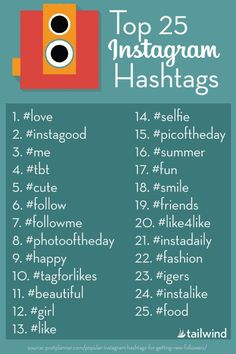 Infographic: The Top 25 Instagram hashtags to use in your marketing campaigns
