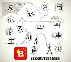 Image result for 足pictogram chineasy