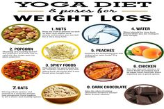 If you think yoga is not working for you then try this diet plan.