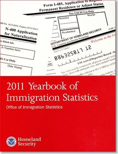 2011 Yearbook of Immigration-Statistics