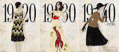 Histoire de la mode: les styles des années 20 aux années 50 - Mademoiselle Grenade