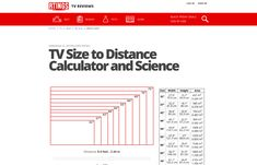 TV Sizes to Distance Calculator. The optimal viewing distance is about times the diagonal length of the television. For example, for a TV, the best distance is 7 feet. Tv Unit Design, Tv Wall Design, Tv Distance, Tv Unit Furniture, Cnc Cutting Design, Bedroom Dimensions, Tv In Bedroom, Bedrooms, I Need To Know
