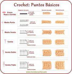Como tejer a crochet o ganchillo-puntos basicos