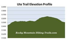 Ute Trail – Hike the Ute Trail in Rocky Mountain National Park
