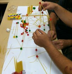 Spaghetti Group Dynamic Exercise. Use to explore how people work together in groups. Fun and eye-opening! From Composition Classroom