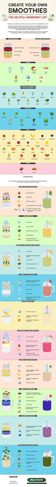 Here's Your Ultimate DIY Healthy Smoothie Guide Homemade Smoothies, Best Smoothie Recipes, Good Smoothies, Smoothie Shop, Smoothie Packs, Start The Day, Pick Me Up, Fruits And Veggies, Vitamins