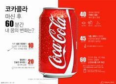 코카콜라 마신 뒤 60분 간 신체변화 '주목' [인포그래픽] #Cocacola / #Infographic ⓒ 비주얼다이브 무단 복사·전재·재배포…