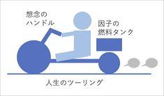 自由に走るためのコツ Logos, Logo