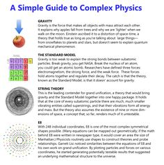 A Simple Guide To Complex Physics