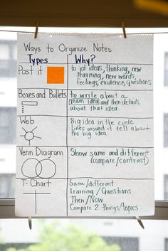 Ways to Organize Notes