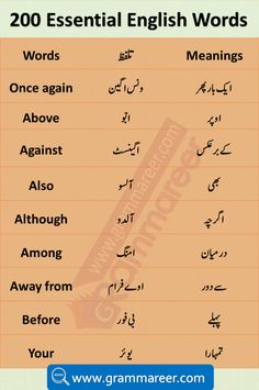Basic English Vocabulary Words in Urdu,List of Beginners English Words with Urdu meanings, Learn English through Urdu, 1000 Beginners English Words in Urdu, Urdu English Vocabulary Words English Vocabulary List, English Grammar Book Pdf, Teaching English Grammar, English Grammar Worksheets, Learn English Words, English Writing, Learning English, Hindi Language Learning, Sms Language