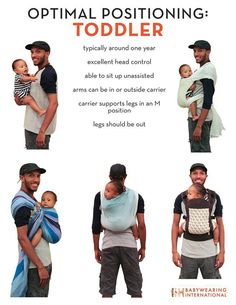 Babywearing optimal positioning cards for different carries and baby ages Baby Wearing Wrap, Baby Carrying, Air Max Thea, Attachment Parenting, Baby Wraps, Sit Up, Safety Tips, Stress And Anxiety, Baby Gear