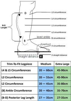 FarrowWrap Trim-To-Fit™ Strong Legpiece