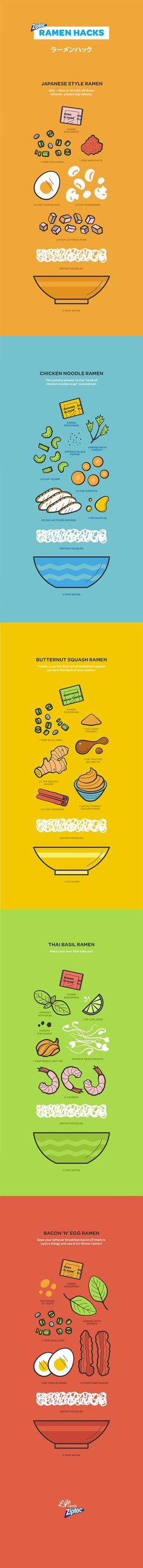 50 Recipe Infographics to Help Make You a Better Cook