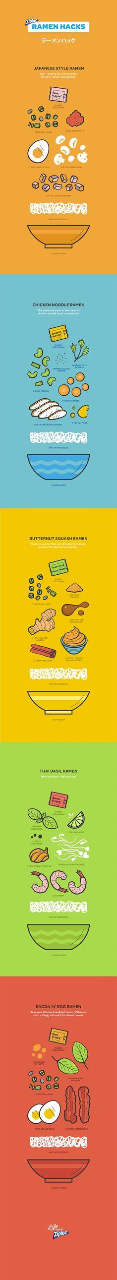 50 Food & Recipe Infographics For Food Lovers - Hongkiat