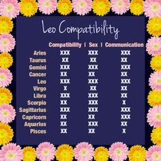 47 Best Ganeshaspeaks images | Horoscope free, Zodiac