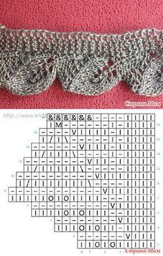 Das Neue: Stricken – Technologie: Grenzen, Limits Stricken Technik , The New: Knitting – Technology: Limits, Limits Knitting Technology, Lace Knitting Stitches, Knitting Machine Patterns, Knitting Charts, Easy Knitting, Knit Patterns, Knit Edge, Knit Crochet, Lace Scarf, Winter Dresses