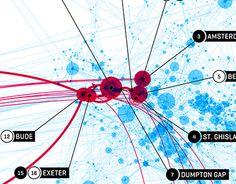 GDFB / De Correspondent data visualization