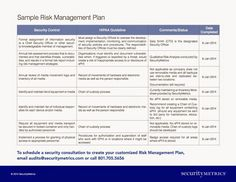 Risk Identification  Risk Management Plan Template