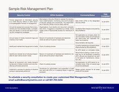 Risk Identification  Risk Management Plan Template