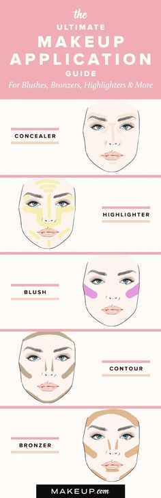 The ultimate makeup application guide for rouge, bronzer, highlighter and more . - The ultimate make-up application guide for rouge, bronzer, highlighter and more – # - Makeup 101, Makeup Guide, Makeup Hacks, Makeup Goals, Makeup Brushes, Beauty Makeup, Face Makeup, Makeup Ideas, Makeup Tutorials
