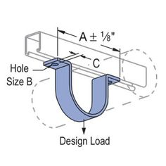 P2558-05 GR Unistrut Single Piece Pipe Strap. Eberl Iron Works Inc. is a distributor of the Unistrut Metal Framing System.  sc 1 st  Pinterest & P1425 EG Unistrut Conduit Pipe Clamp for Thin Wall Conduit ...