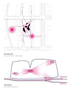 UN Studio, Ben van Berkel, Natinal Art Museum of China, NAMOC, China, museum design, media façade, contemporary design, contextual design