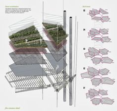 a f a s i a: Leticia de Navascués Abad / Horticultural Regeneration Device | These devices, depending on their location, specialize programmatically adding to their tower gardens character multiple complementary uses, generating a series of activities that are appropriate and enhance the rhythms of crops, besides the symbiosis from which users benefit: leisure tower, services tower, sports tower, educational tower, cultural tower and viewpoint tower.