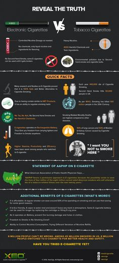 nice visual infographic about E-cigarette and real cigarette with use of vector images and dark black background.