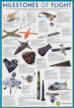 A great Smithsonian Institution poster! Milestones of Flight - Aviation history from the Wright Brothers to SpaceShipOne! Need Poster Mounts. Aquarius Images, Wright Flyer, Space City, Wright Brothers, Aviation, Infographic, Poster Prints, 1, Space Posters