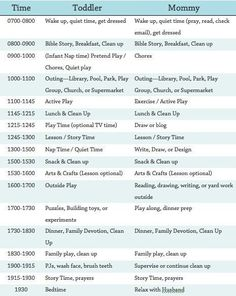 Toddler Schedule for Stay at Home Mom's include toddler side and mommy side. (Obviously already have a routine down but there are some things in here ill definitely be implementing into our schedule) time management work from home time management