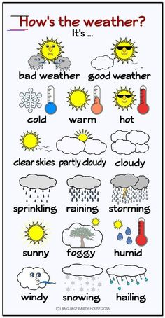 English -Weather in English - FREE English Language Weather Poster, El tiempo en inglés, O tempo em inglês, The weather in the English Clothing Chart by Donald's English Classroom English Verbs, English Vocabulary Words, English Phrases, Learn English Words, English Grammar, Learn Spanish, Learn English Today, Fluent English, Learning English For Kids