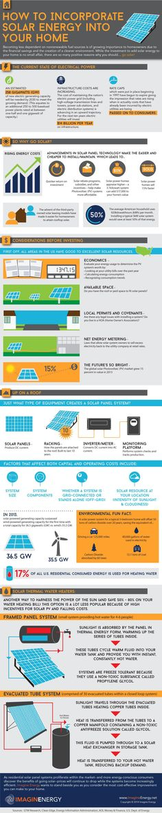 Daily Infographic | A New Infographic Every Day | Data Visualization, Information Design and Infographics