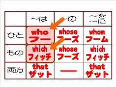 リセット学習『英語のほねぐみ』15(完).wmv