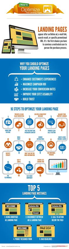How to Optimize Your Landing Pages:  Do you know #landingpage plays important role in driving more #conversions and returning visits on the #website? A strategically designed landing page can create a first impression about the company forthe visitors. Landing pages are much more than just creating a simple design and slapping up an email subscription form or download button. View this infographic #SEO #LocalSEO #SearchEngineOptimization #Google #SEM #InternetMarketing #SocialMarketing