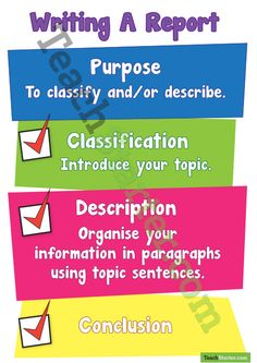 Writing A Report Poster | Teaching Resources - Teach Starter