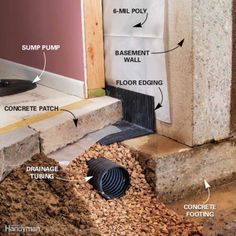 An Exterior Foundation Drain And Waterproof Membrane Is The Best Solution  To Your Wet Basement For The Long Term. #basement #waterproofing #french U2026