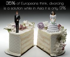 Is divorcing a valid solution?