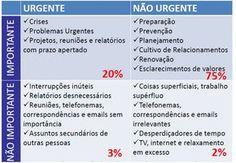 #Dicas para #gerenciamento do #tempo