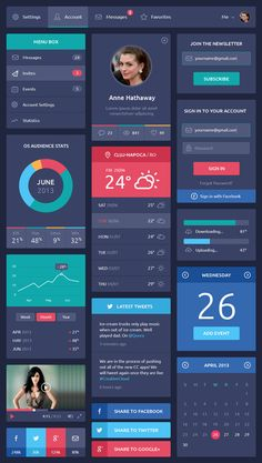 Flat Design UI Components by GraphicBurger , via Behance