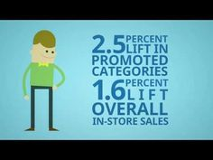 Online to Store: Online Advertising Drives Offline Sales Mobile Advertising, Internet Advertising, Display Advertising, Video Advertising, Internet Marketing, Advertising Sales, Advertise Your Business, Online Business, Email Marketing