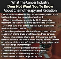 Lo Que La Industria del Cáncer No Quiere que Usted Sepa Acerca de La Quimioterapia y La Radiación