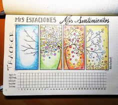 Bullet journal: estados animicos