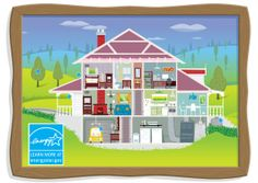 Take a room-by-room tour of ENERGY STAR @ home and learn what you can do to save energy, save money and help protect our environment in your own home. Energy Saving Tips, Save Energy, Saving Ideas, Daisy Scouts, Girl Scouts, Home Depot, Wood Furnace, Girl Scout Badges, Girl Scout Activities
