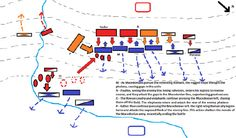 Battle of Pydna, June 22, 168 BC, final phase [Image is author's work, based on maps from